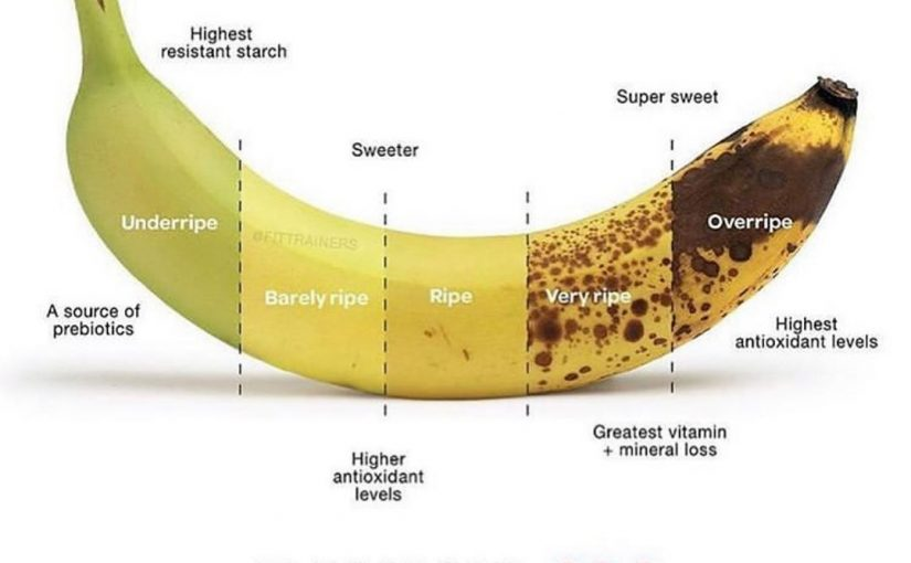 کدوم موز رو انتخاب کنیم؟ سبز، زرد یا قهوهای؟